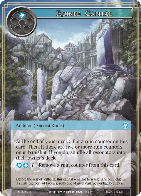 Ruined Capital